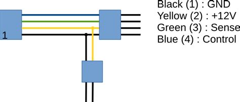 cpu fan 4 pin to 3 pin andrux me diy 4 pins cpu fan adapter to 4 pins cpu fan