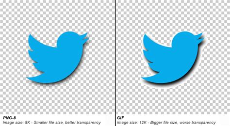 eps format vs jpeg file format what is the difference between quot jpg quot quot jpeg