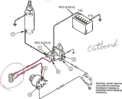 motor starter switch wiring automotive engine wiring diagram wiring diagram with