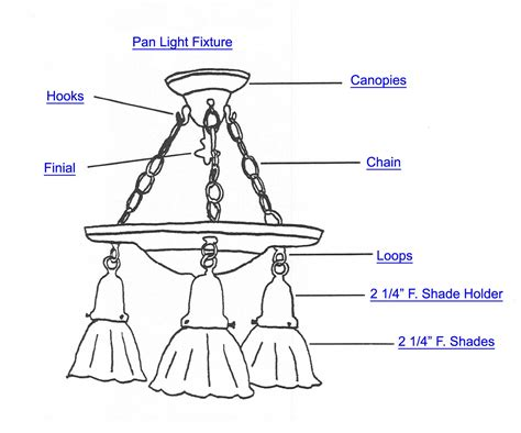 light fixture parts and accessories fluorescent light fixture parts diagram images
