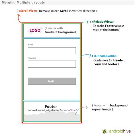 android layout focus android login and registration screen design knowledge bank