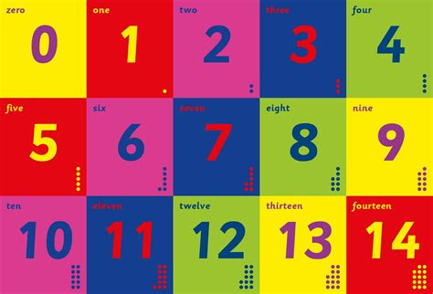 printable number frieze 1 20 numbers frieze poster by chart media chart media