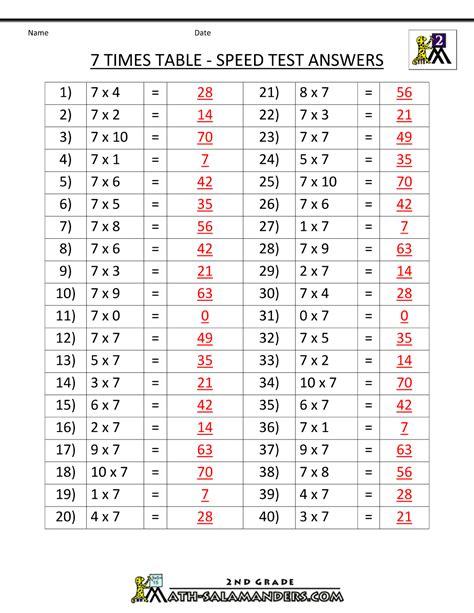 multiplication printable worksheets 7 times table speed