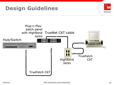krone patch panel wiring diagram wiring diagram with