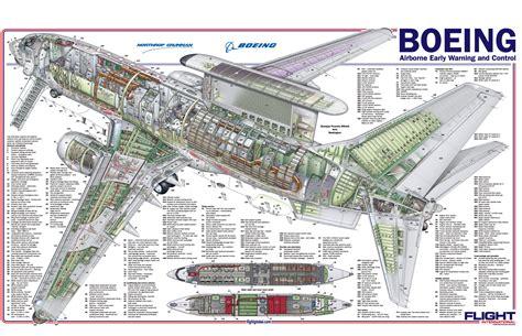 boeing 737 cross section image gallery boeing 737 cutaway