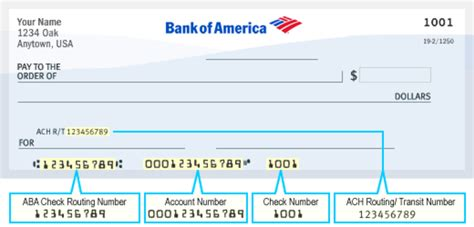 Bank Letter For Direct Deposit Bank Of America Just The Right Type When Why To Use That Type