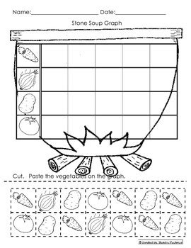 Stone Soup Lesson Plan Graphing And Writing Drawing
