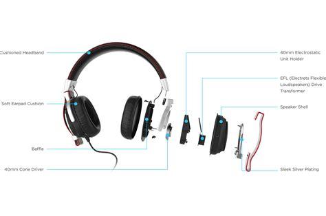 headphone diagram sharkk s bravo hybrid electrostatic cans bust the bass