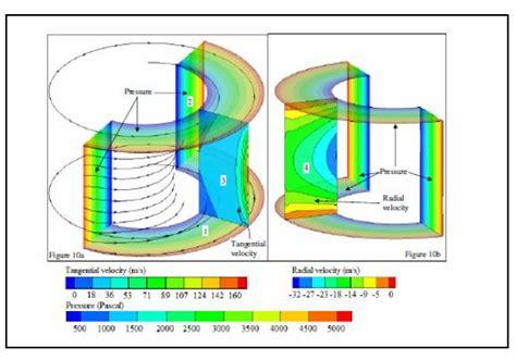 Tesla Turbine Calculations Tesla Turbine Design Calculations Tesla Image