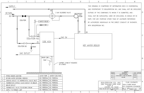 schematic diagram of a boiler water boiler piping diagram pictures inspiration