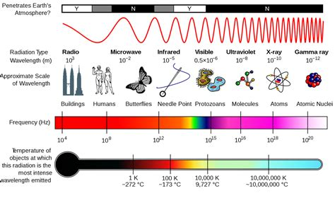 the electromagnetic spectrum david icke s official forums