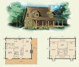 12 x 20 cabin floor plans 12 x 20 cabin floor plans images omahdesigns net