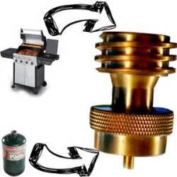 Backyard Grill Refillable Propane Tank Bbq Grill Conversion Adapter Saver 1lb Propane Tank Refill Cook Backup Steak