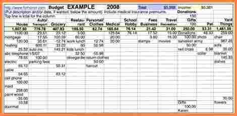 9 Credit Card Budget Spreadsheet Excel Spreadsheets Group Credit Card Budget Template
