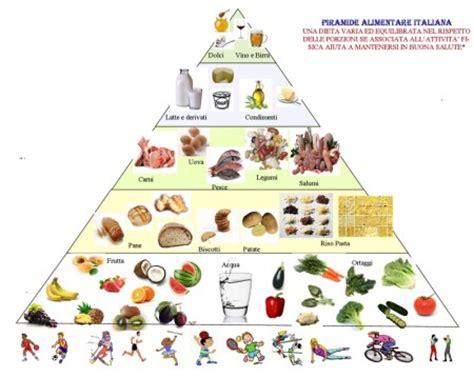 piramide alimentare italiana nutrizionista alimentazione la piramide alimentare italiana