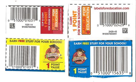 Cbell Soup Labels For Education Clip