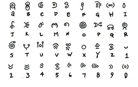 letter codes secret alphabet code symbols