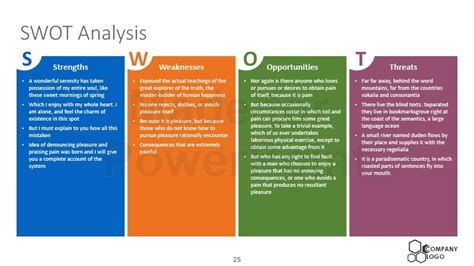 template for swot analysis powerpoint company presentation editable powerpoint template