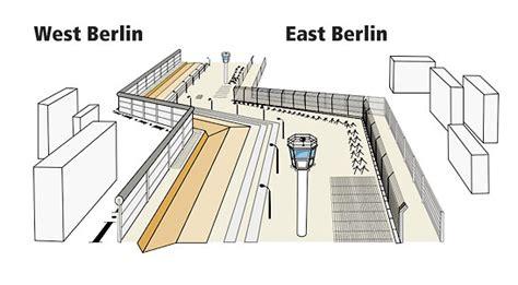 berlin wall diagram www pixshark images galleries