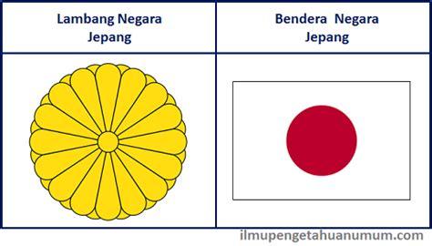 profil negara jepang japan ilmu pengetahuan umum