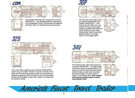 house plan prowler travel trailer floor best spree page8 prowler travel trailer floor plan best fleetwood