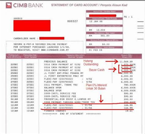 Letter Of Credit Cimb Bank Financial Solution Services
