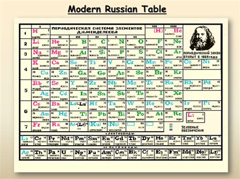 Table On Ten Periodic Tables Presentation Chemistry Sliderbase