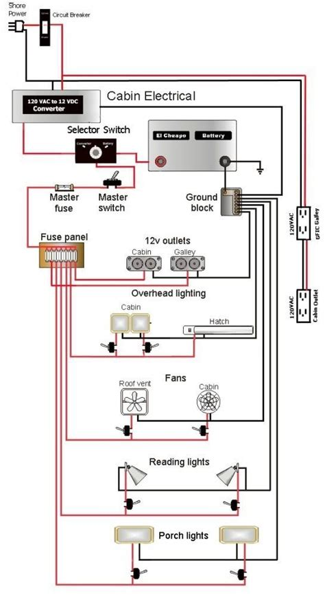 12v caravan wiring diagram wiring diagram and schematic