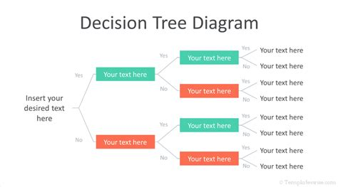 Decision Tree Powerpoint Template Templateswise Com Decision Tree Template Powerpoint