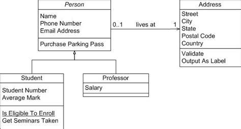 uml inheritance diagram uml 2 class diagrams uml软件工程组织 火龙果软件