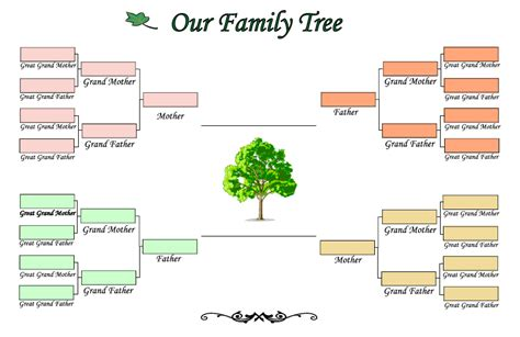 blank family tree template for 8 best images of simple family tree exle family tree