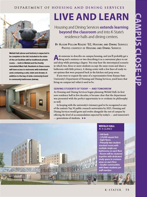 Ksu Housing Portal by Housing And Dining Services Kansas State