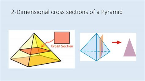 how to do cross sections how to find a cross section of a cone cylinder