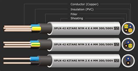 Kabel Supreme 2x2 5mm Serabut mari mengenal jenis jenis kabel listrik beserta kegunaannya