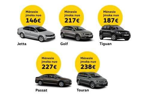 Volkswagen Warehouse by Dynamic Html5 Banners For Volkswagen Warehouse Sale Caign