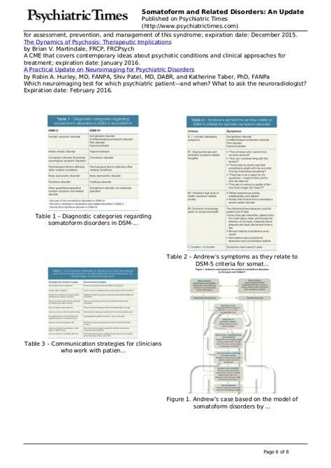 Somatoform Disorder Study by Disorder Somatoform Study