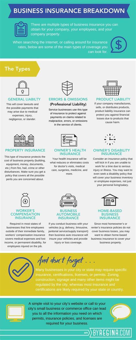average renters insurance for 1 bedroom apartment 15 best home insurance images on pinterest insurance