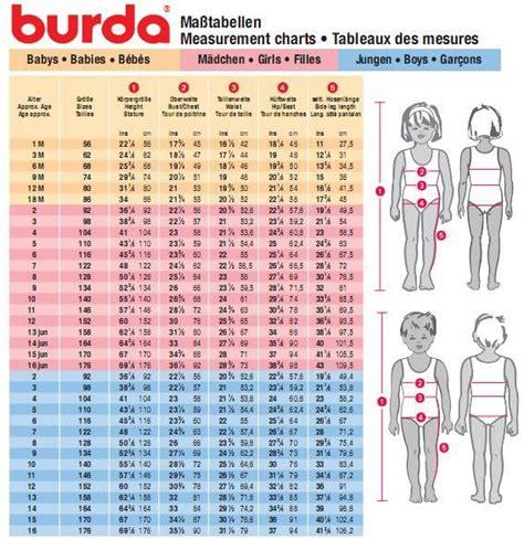 las 25 mejores ideas sobre patrones para vestidos de las 25 mejores ideas sobre patrones para vestidos de beb 233