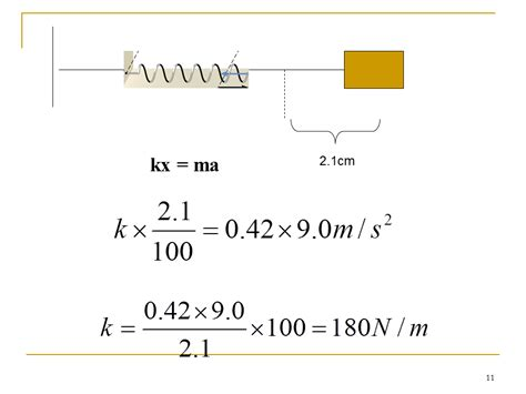 elastic layout definition new elastic energy simple definition elastic