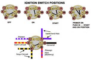 evinrude johnson solenoids switches battery cables relays mastertech outboard motor parts