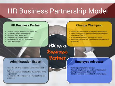 L Model Human Resources by Hr Business Partnership Model Hr Business Partner