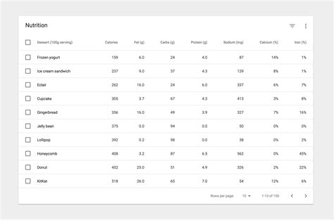 data table design material design not including a page and last page button in a data table user
