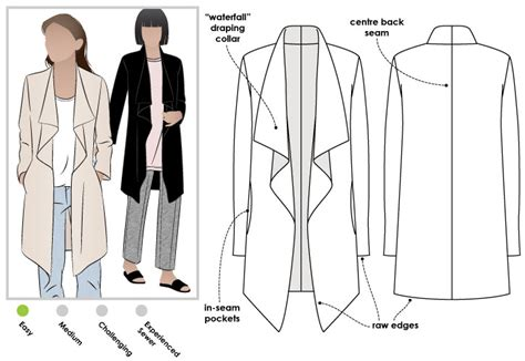 pattern review style arc stylearc estelle ponte jacket