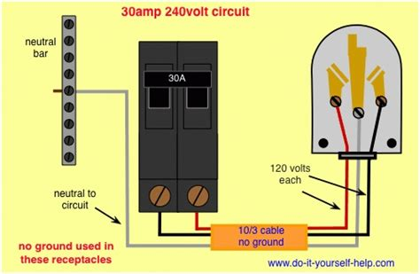 220v outlet wiring diagram three wire 220v outlet wiring
