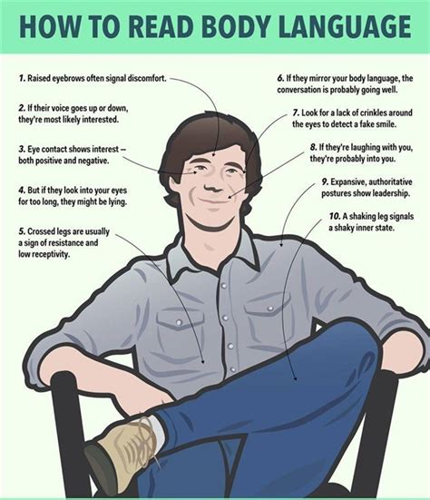 how does body comfort work how to read body language google
