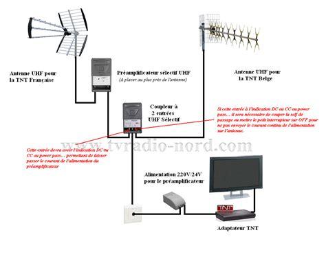 tele cupole exemples de sch 233 d installations