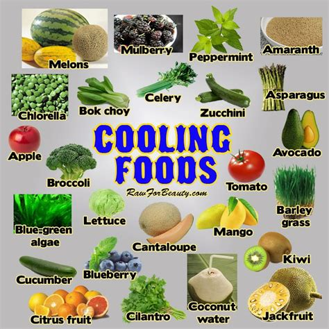 Foods That Make You Hotter by How Quot Cooling Foods Quot Can Help You Fight Eczema