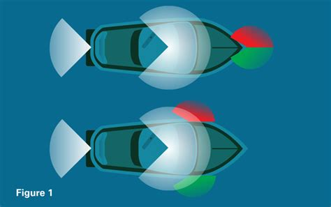 fishing boat navigation lights boat navigation lights rules decoratingspecial