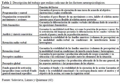 tablas para pagos provisionales honorarios 2016 tablas para pagos provisionales 2016 honorarios tablas