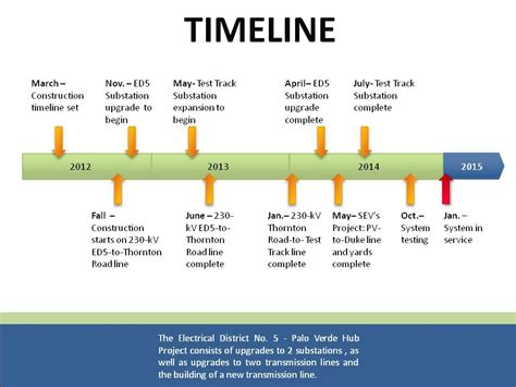 project timeline ed5 project timeline and history